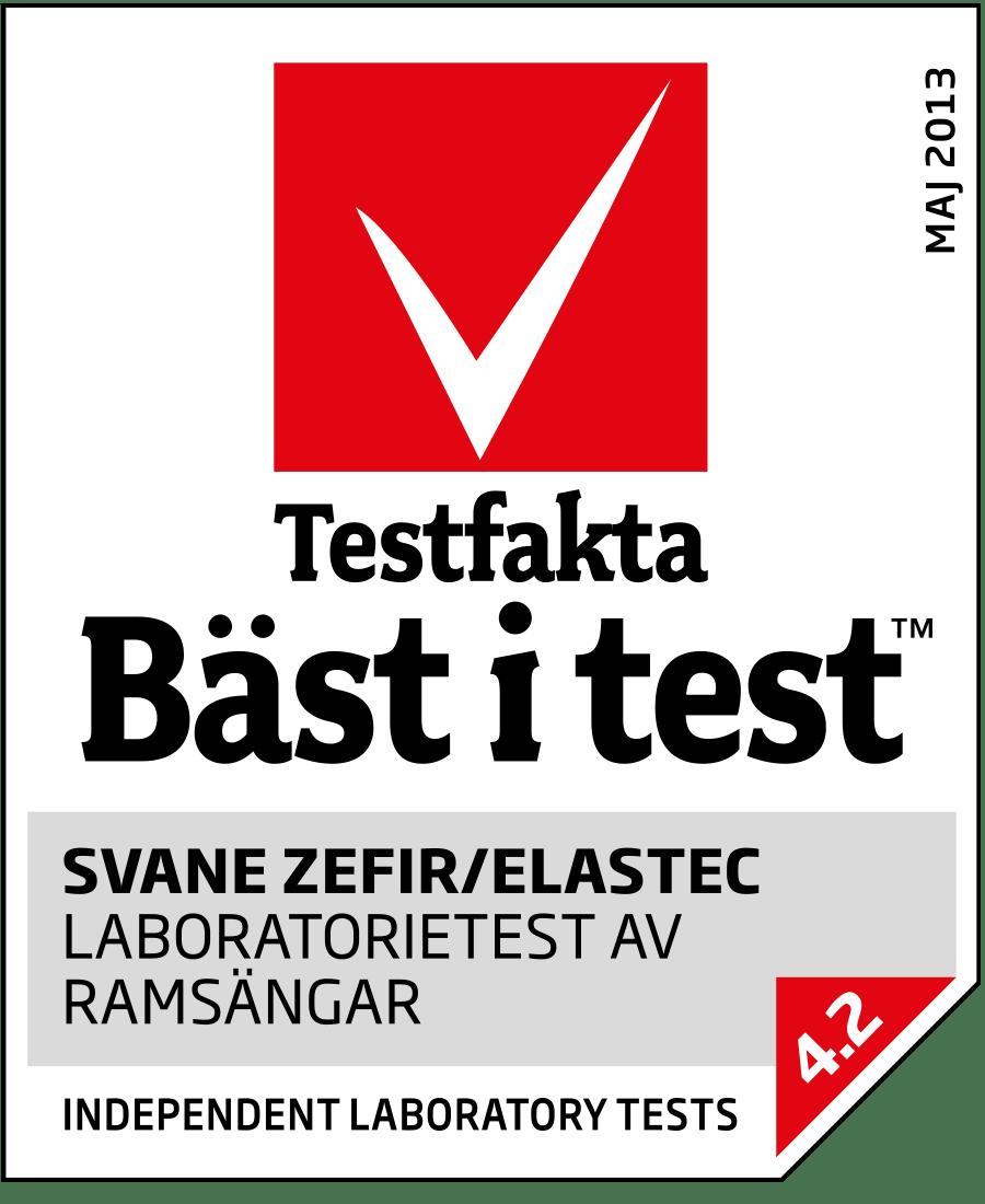 bäst i test dejtingsajt